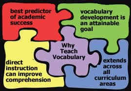 Why use tech to teach vocabulary?