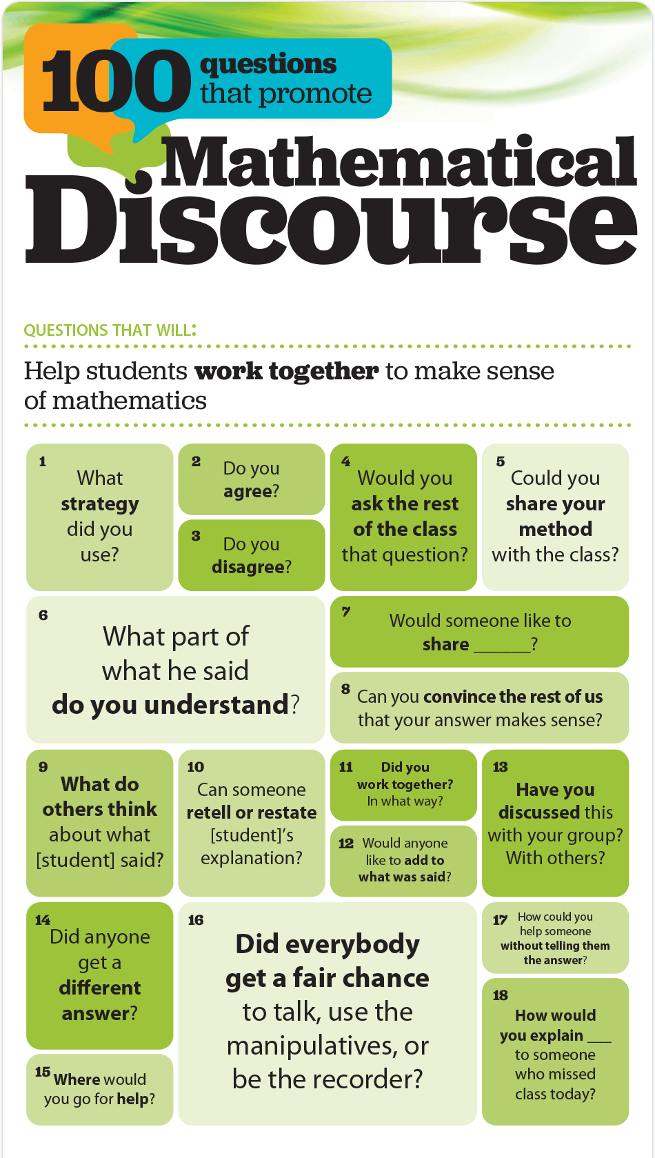 talking math questions that help promote mathematical discourse ccs 19925 100mathdiscousequestions infographic slice 01