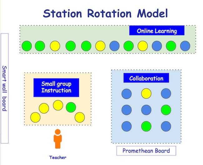 a diagram of kepler's station rotation model